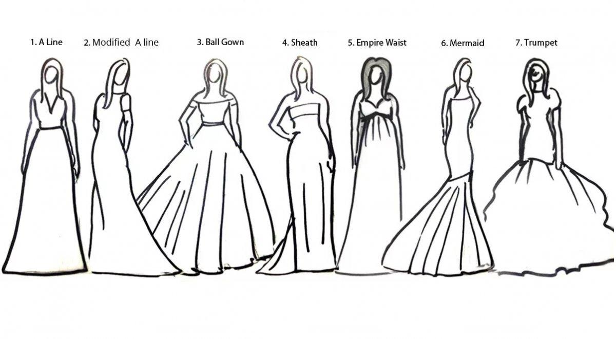 7 основни различни вида рокли